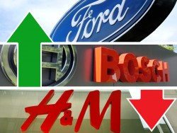 Family businesses Ford and Bosch have announced strong results, while H&M has seen profits take a hit